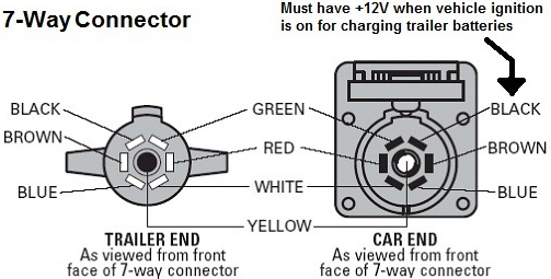 7 pin trailer wiring connector schematic